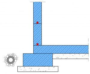 Хидроизолация на фундаментна плоча и стени под земята